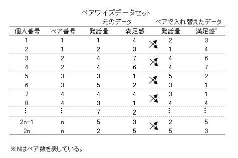 APIM Table1