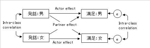 APIM Figure1