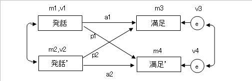 APIM Figure2