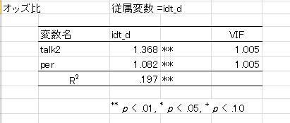 logistic_3